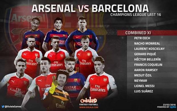 OuLaLa.com -cho-rang-Arsenal -se-thang-dam- Barca