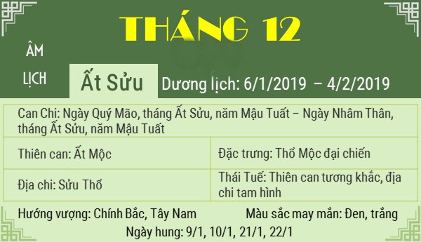 tu-vi-2018-tu-vi-thang-12-am-lich-cua-12-con-giap