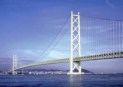 giải mã giấc mơ thấy cây cầu cùng các chuyên gia