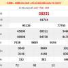 Nhận định các cặp lô đẹp có tỷ lệ trúng cao ngày 19/03
