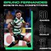 Thành tích ấn tượng của Fernandes trong màu áo Sporting.