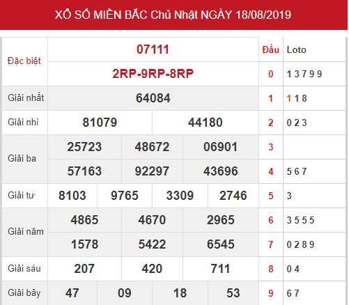 Dự đoán kết quả XSMB Vip ngày 19/08/2019