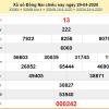 Bảng KQXSDN- Thống kê xổ số đồng nai ngày 06/05 hôm nay