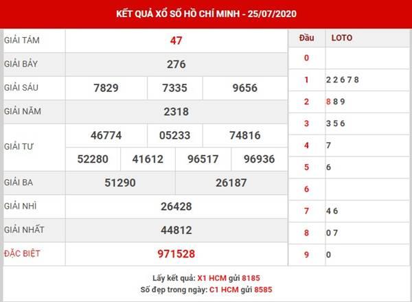 Thống kê xổ số Hồ Chí Minh thứ 2 ngày 27-7-2020