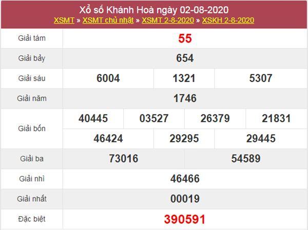 Thống kê XSKH 5/8/2020 chốt lô VIP Khánh Hòa thứ 4
