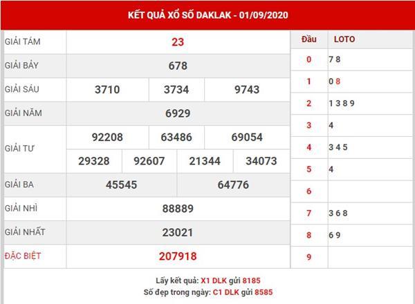 Soi cầu kết quả sổ xố Daklak thứ 3 ngày 8-9-2020