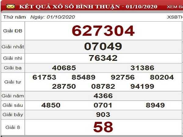 Dự đoán KQXSBT ngày 08/10/2020- xổ số bình thuận hôm nay