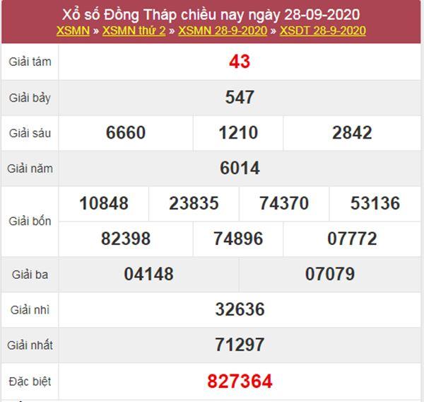 Thống kê XSDT 5/10/2020 chốt số Đồng Tháp siêu chuẩn
