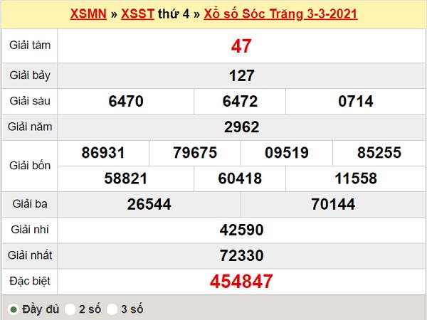Thống kê XSST 10/3/2021
