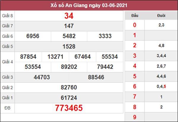 Dự đoán XSAG 10/6/2021 chốt lô VIP An Giang thứ 5