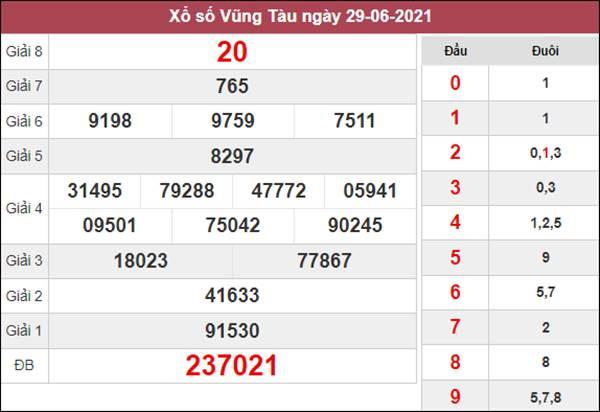 Dự đoán XSVT 6/7/2021 chốt đầu đuôi giải đặc biệt Vũng Tàu