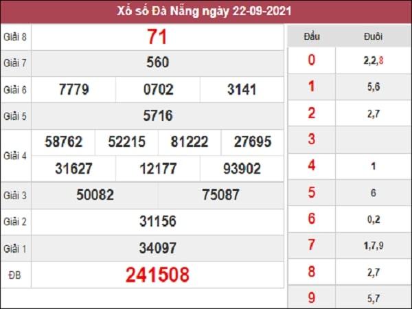 Dự đoán xổ số Đà Nẵng 25/9/2021